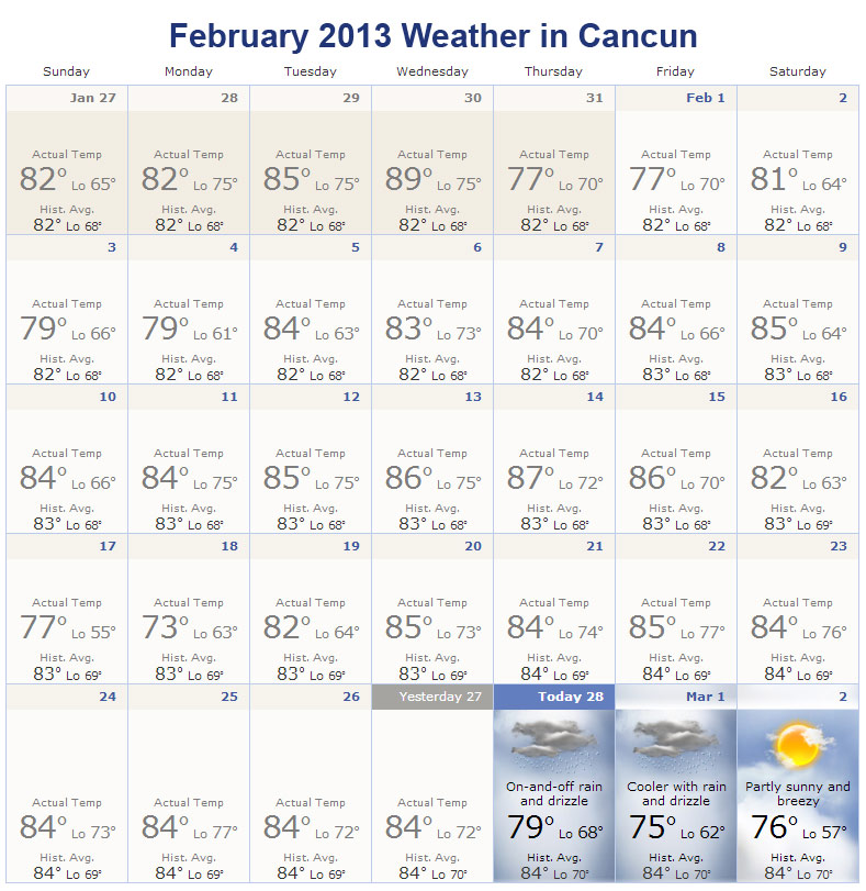 February 2013 weather in Cancun